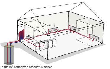 teplovoy_nasos_princip_raboty-1